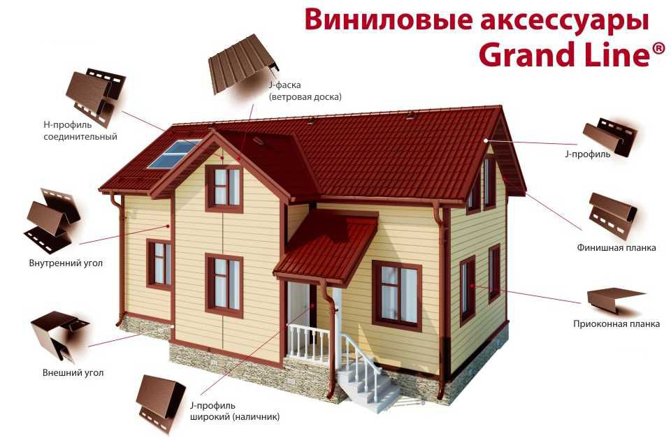 Металлочерепица Гранд Лайн (Grand Line) в Москве ...