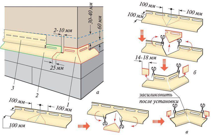 Инструкция по установке отлива и стартовой планки перед обшивкой дома виниловым сайдингом