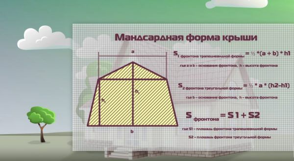 Мансардная форма крыши