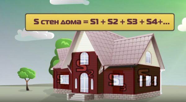 Расчет площади всех стен дома