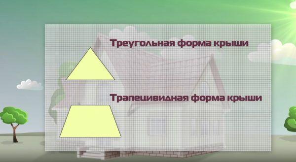 Распространенные формы крыши