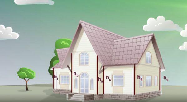 Высота углов дома