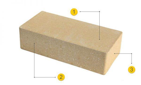 Грани обычного кирпича: 1 – постель, 2 – ложок, 3 - тычок