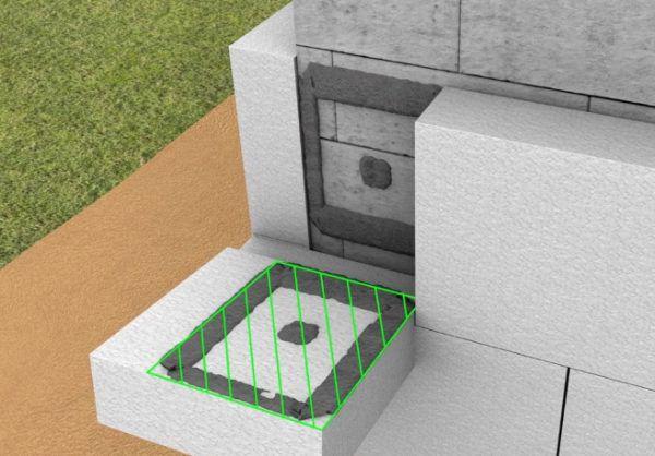 Схема нанесения клея на угловой блок. Та часть, которая выходит за границу стены, должна оставаться чистой – раствор на нее наносить нельзя