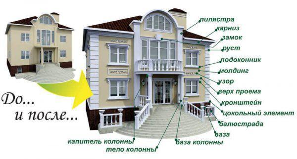Пример того, как выглядел дом до установки декоративных элементов и после